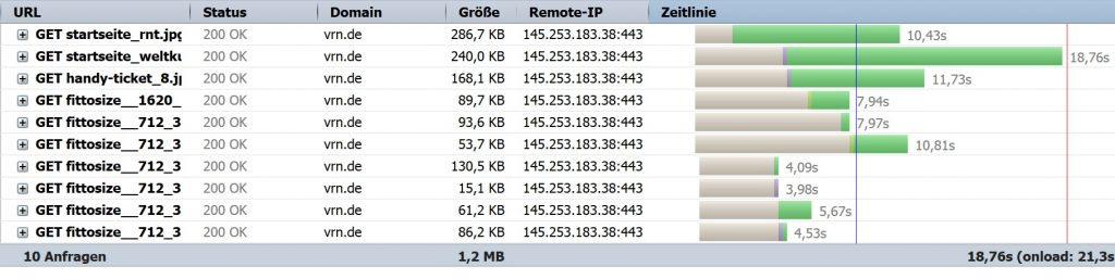 Anlage: Messung der Ladezeiten der Bild-Dateien auf www.vrn.de am 19.11.2016